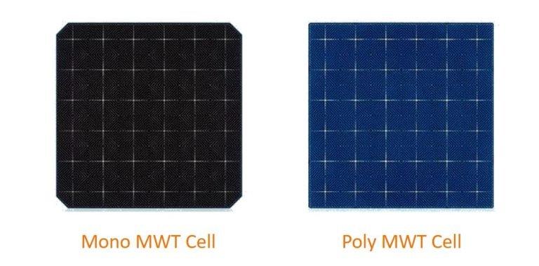 SunPort MWT Panels